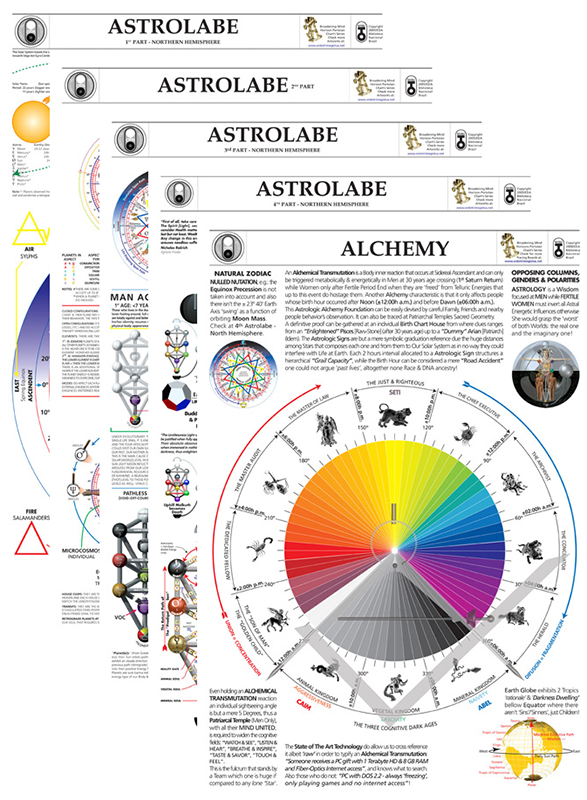 New-Astrology-Pack
